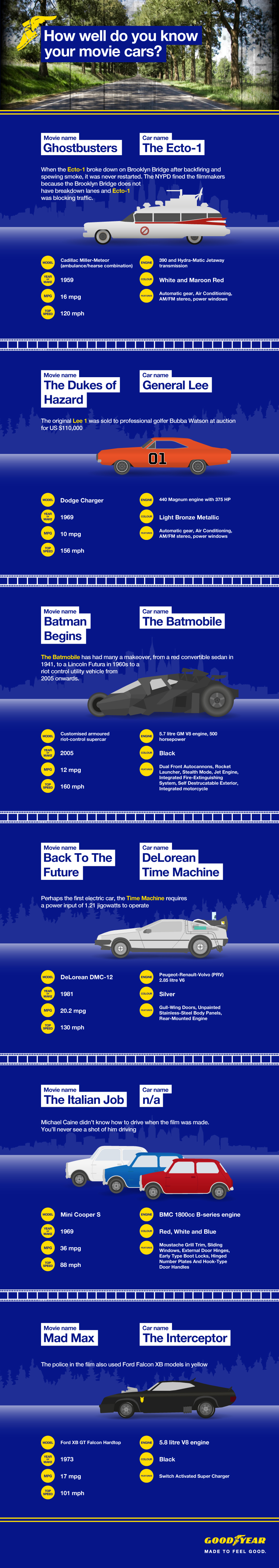 Movie-cars_infographic_SMC_V002