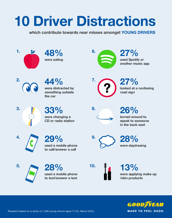 Young-driver-infographics-for-social-media_Goodyear_SMC_v001-05